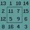 Maximum Rotation -  Puzzle Game